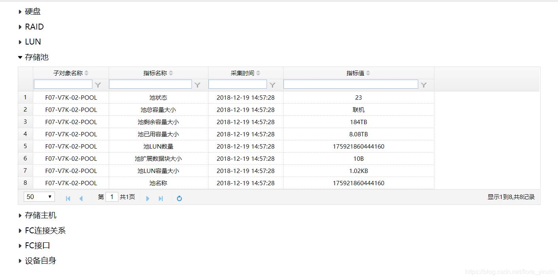 EasyUI datagrid-filter 后台加载数据,分页失效问题- 码农教程